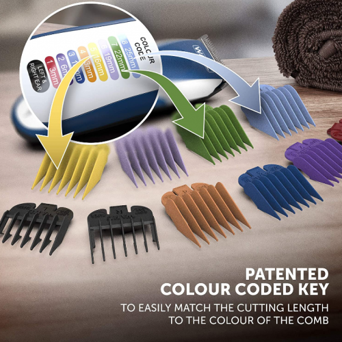 Deluxe Color Pro HairCutting Kit 23pcg